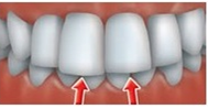 dentists in dental clinics in India